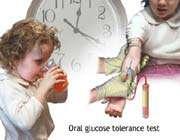 diagnosis od diabetes