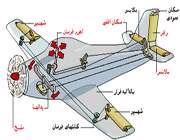 هواپیماها چگونه کار می کنند؟