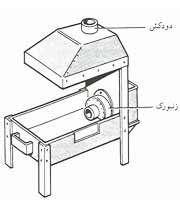 ابزارهای آهنگری(1)