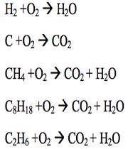 سوختن هیدرو کربن ها