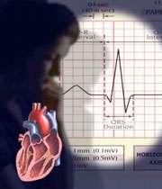 زنان و بيماري قلبي