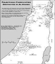 palestinian communities