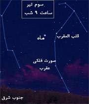 مقارنه ماه و ستاره قلب العقرب