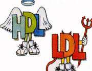 hdl loses power after ldl treatment