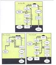 تاثیر سیستم های متفاوت در اجرای مراحل سیکل سوخت