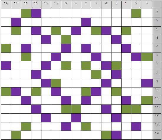 جدول ویژه