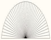 نقشه کشی سازه های ماکارونی(5)