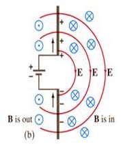 تولید امواج الکترومغناطیس