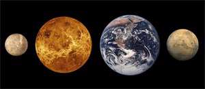 از چپ به راست: عطارد، زهره، زمین، مریخ