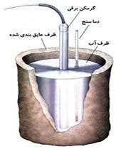 بدست اوردن ظرفیت گرمایی فلزات