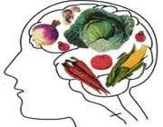 продуктов, которые улучшают работу мозга
