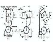 موتور الکتریکی جاروبک دار