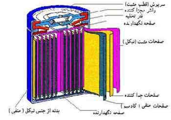 انواع باتری ها 2