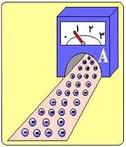 مدل آب برای جریان الکتریکی