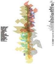 سومين جشنواره هنرهاي تجسمي  در وين