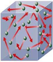 ناتوانی فیزیك كلاسیك در توجیه پدیده فوتوالكتریك