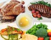 النظام الغذائي الغني بالبروتين