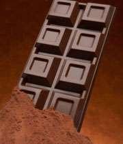 کاکائو: از گفتهها تا واقعیت