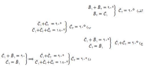 قضیه فیثاغورس (روش هندسی)