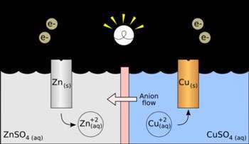 سلول های الکتروشیمیایی