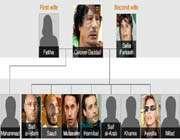 القذافی