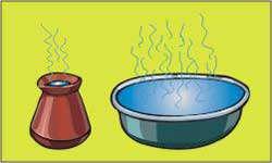 اثر گرما بر حالت مواد