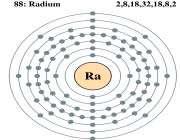 رادیوم؛ عنصری در خدمت بیماریها