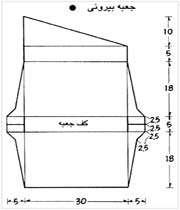 جعبه کادو 2