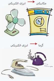 انواع انرژی