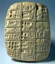 تاریخ پیدایش خط