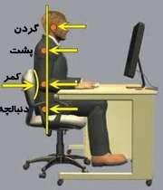 نشسن صحیح روی صندلی