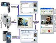 warelex mobiola webcam usb v1.04