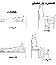 بهبود ورم پا