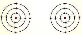 چگونه یک الکترومگنت بسازیم؟