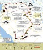 chronologie du soulèvement de l'imam hussayn (psl)