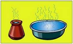 Image result for تصاویر متحرک اثر گرما بر مواد