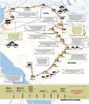 chronology of imam hussein's uprising
