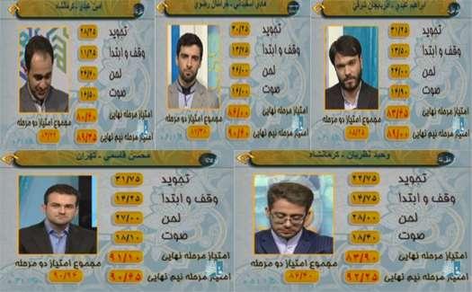 جدول نتایج مسابقه تلاوت برتر