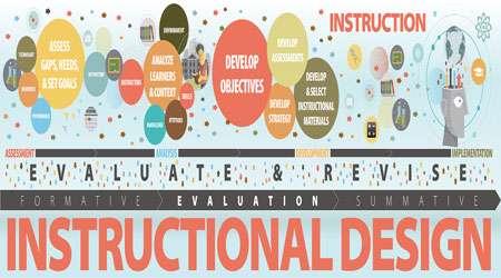 به یک طراح آموزشی تبدیل شوید (3)