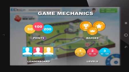 نکاتی در مورد استفاده از بازی در دوره های آموزش الکترونیک (1)