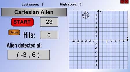 به دو عددی که با آن مکان نقطه را در صفحه شطرنجی تعیین میکنیم چه میگوییم