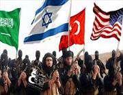 внешняя политика запада послужила росту терроризма в мире