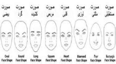 فرم صورت و مدل موی متناسب با آن