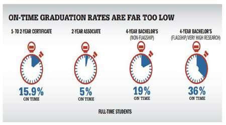 6 نکته برای افزایش نرخ تکمیل دوره های آموزش آنلاین (2)