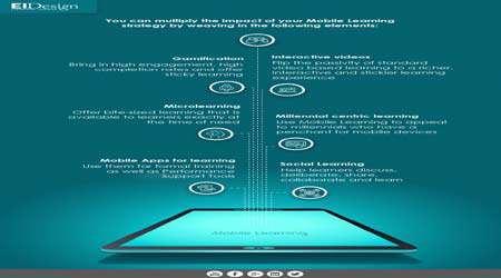 راهکار استفاده از آموزش مبتنی بر تلفن همراه برای افزایش مشارکت کارکنان و بهره وری (1)