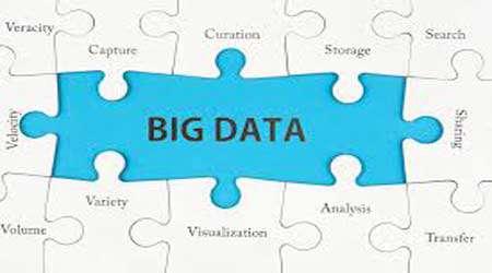 data با قابلیت استخراج از lms و روش استفاده (3)