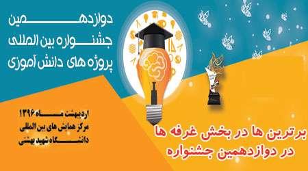 برترین ها در بخش غرفه ها در دوازدهمین جشنواره پروژه های دانش آموزی تبیان