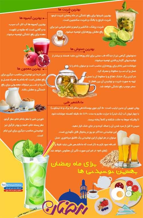 اینفوگرافی نوشیدنی های ماه رمضان