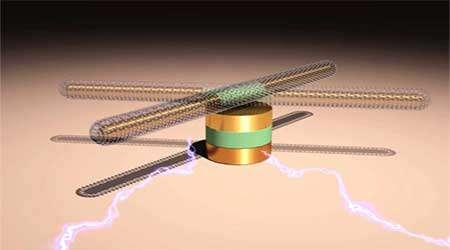 ساخت نانوموتوری که به صورت کنترلشده حرکت میکند