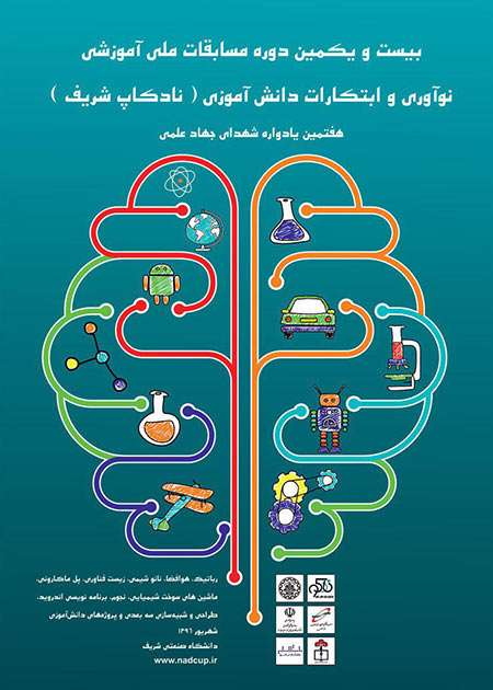 بیست و یکمین دوره مسابقات ملی آموزشی نوآوری و ابتکارات دانش آموزی (نادکاپ شریف)